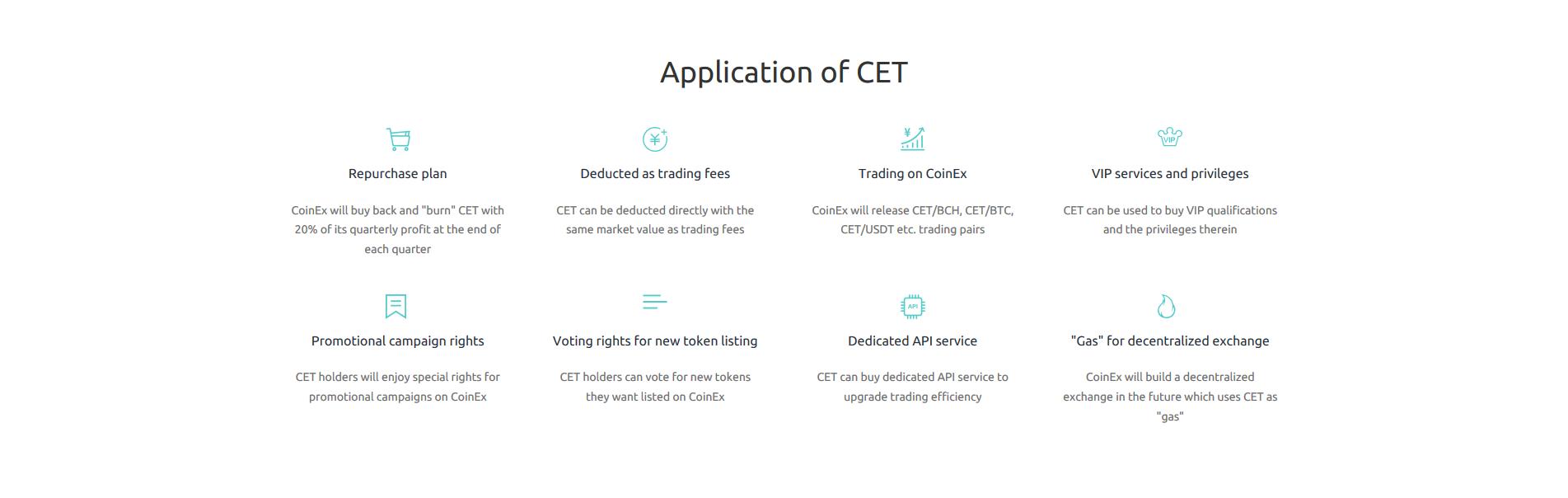 CoinEx Token 利用