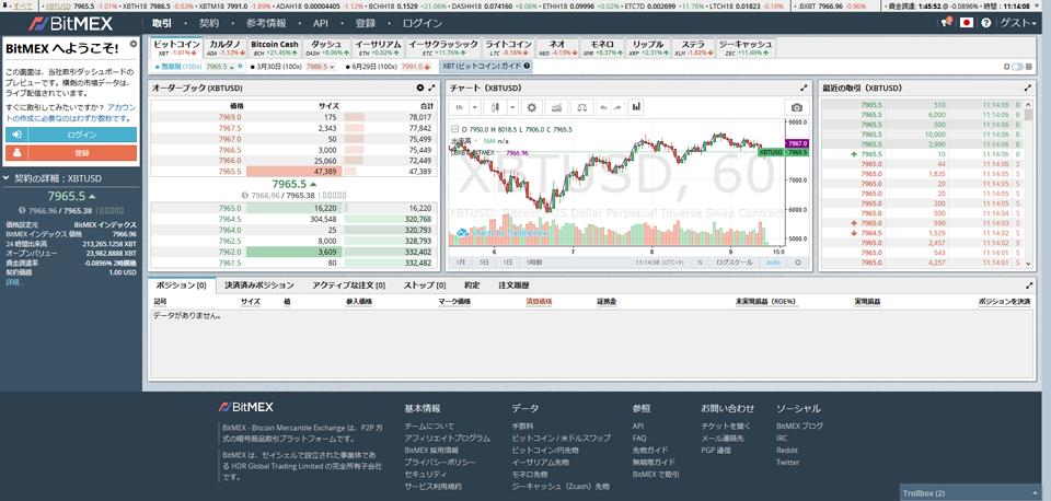 BitMEX取引画面