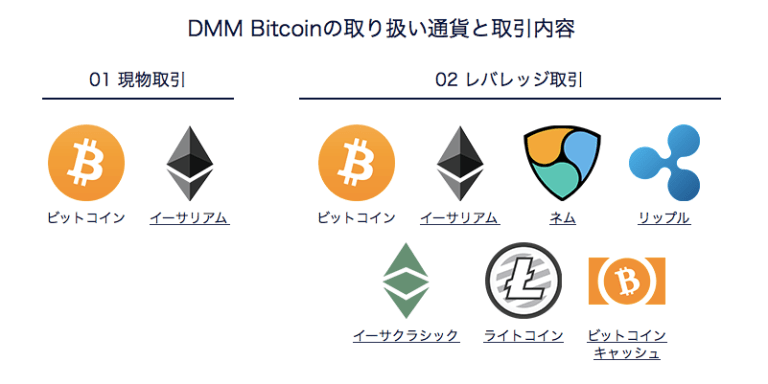 DMM Bitcoin取り扱い